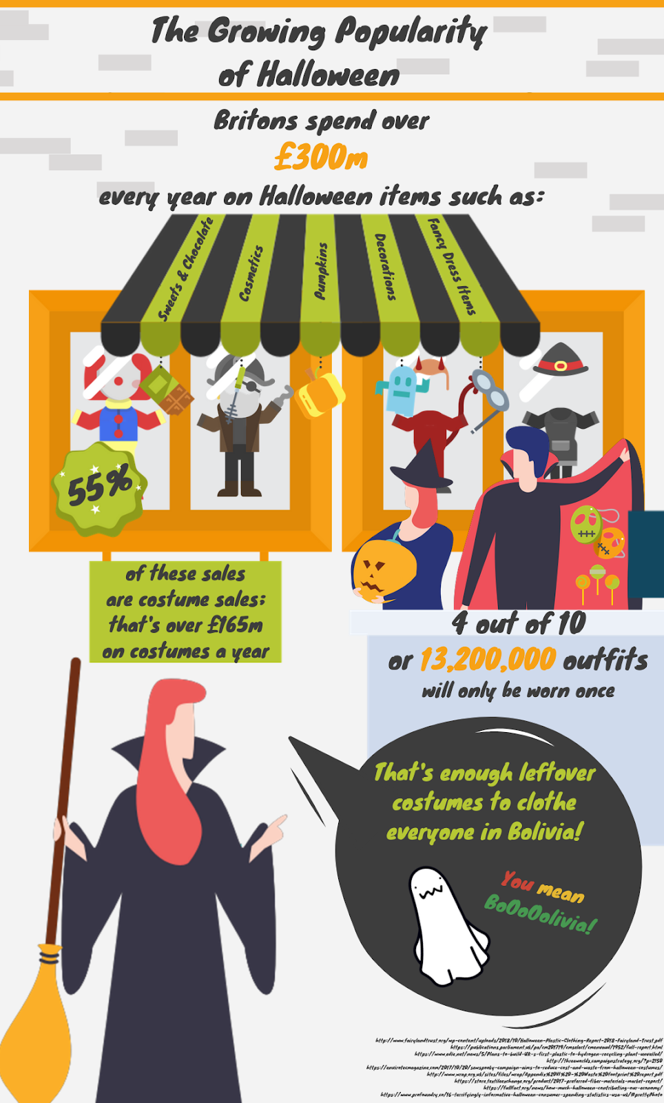 What's So Scary About Halloween Costumes