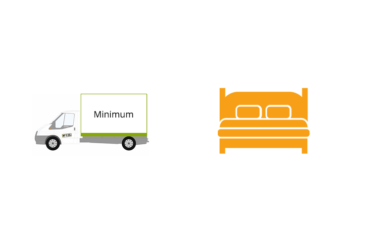 Van Hire Minimum